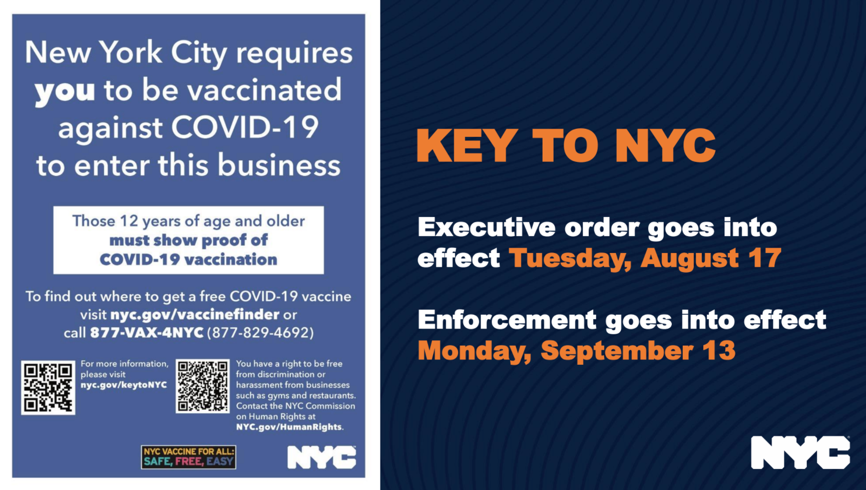Vaccination Proof Now Required At Most Indoor Establishments Across NYC